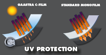 C film - UV protection